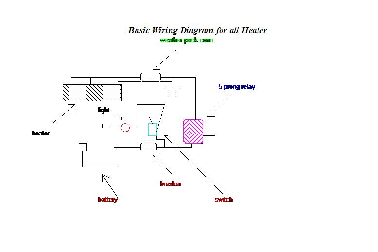 heater_diagram.311130031_std wd hot blocks llc installation instructions find installation block heater power outlet wiring diagram at crackthecode.co
